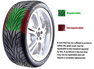 Tyre Maintenance - Atlas Autoservice and Tyres